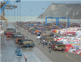 Gwadar Port; China Attempts to Get Rid of U.S Dominance