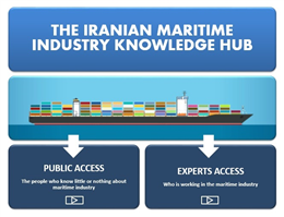 Iranian Maritime Knowledge Hub to Open