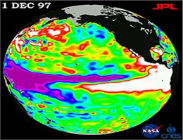 El Niño May be Fast-Tracking to Arrive by Summer
