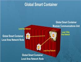 بکارگیری کانتینرهای هوشمند در کشتیرانی هنگ کنگ